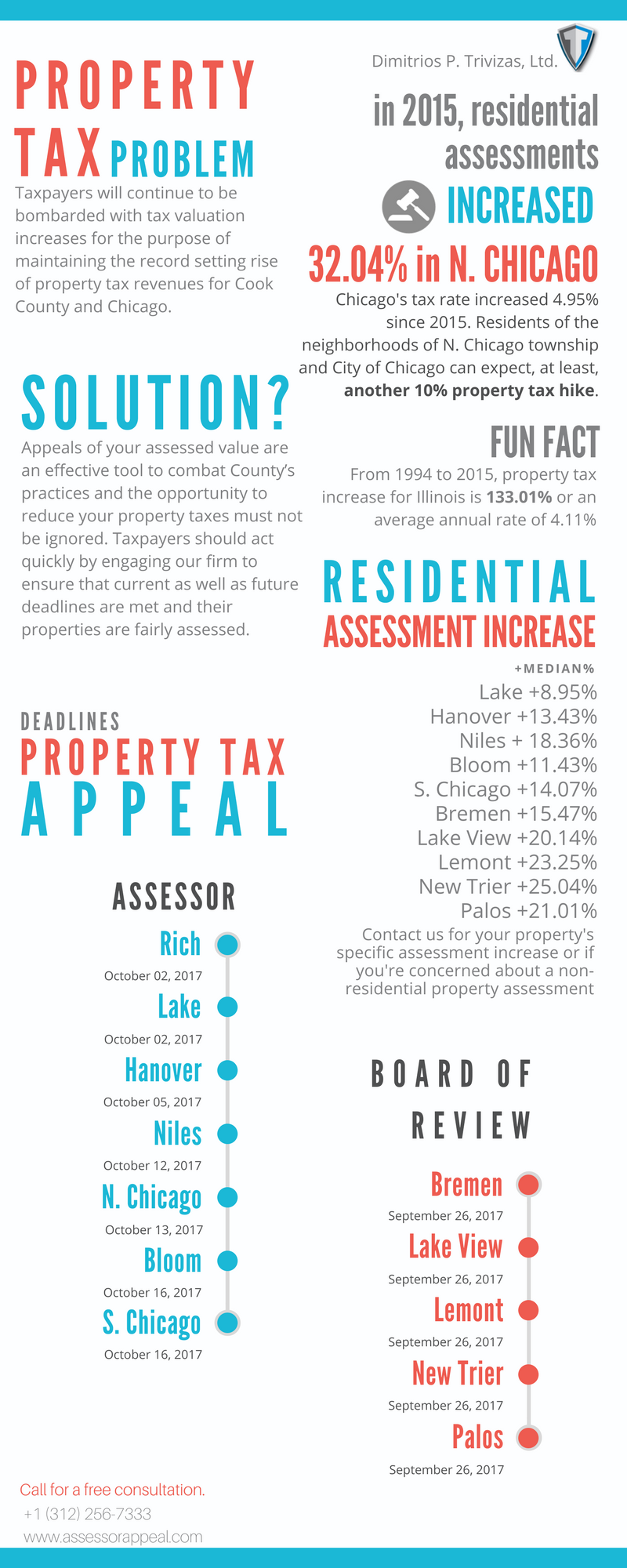 Cook County Property Tax Increase County Property Tax Appeal Deadlines Assess or Appeal